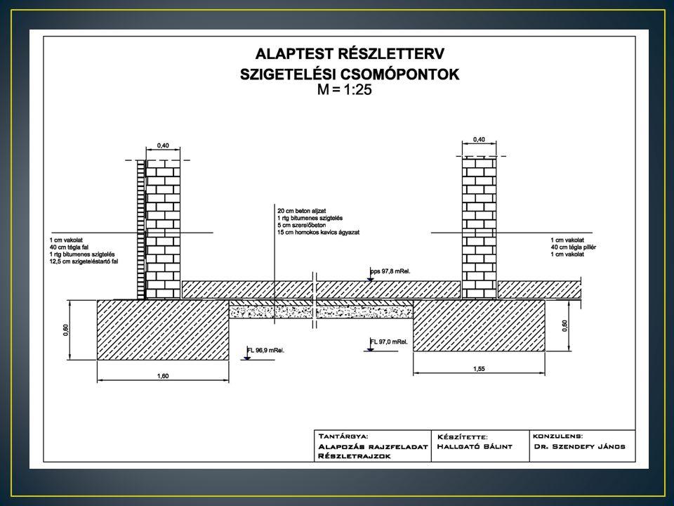 Alapozási sík felvétele: FL=pps-padozat vastagsága-alaptest magassága Padozat vastagsága: 10-15cm Alaptest kiindulási méretei: H alaptest =0,5-0,7m B