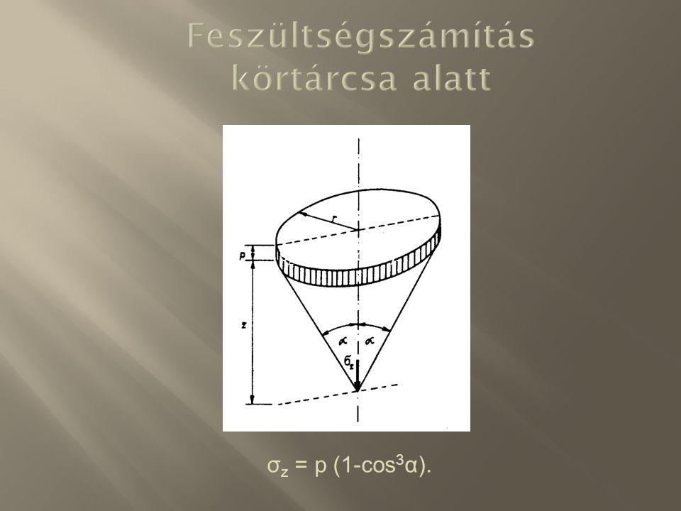 s z = p (1-cos 3 a). σ z = p (1-cos 3 α).