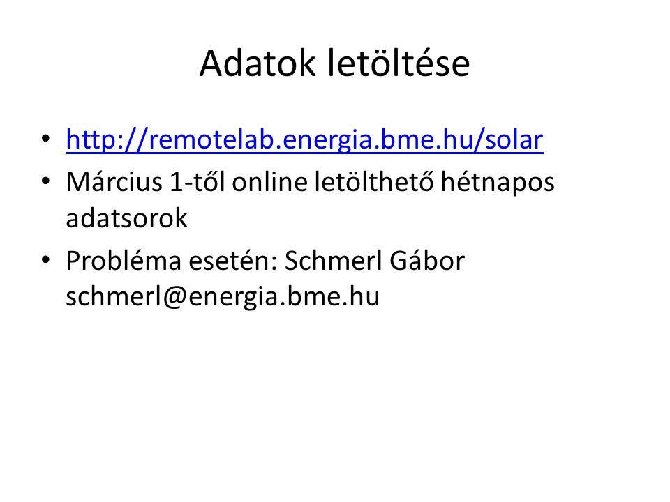 Adatok letöltése http://remotelab.energia.bme.hu/solar Március 1-től online letölthető hétnapos adatsorok Probléma esetén: Schmerl Gábor schmerl@energia.bme.hu