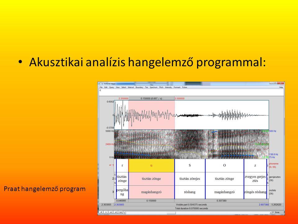 Akusztikai analízis hangelemző programmal: Praat hangelemző program