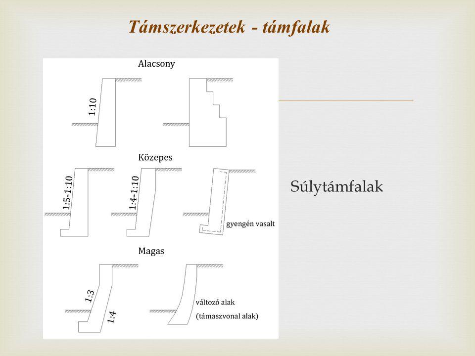  Támszerkezetek - támfalak Súlytámfalak