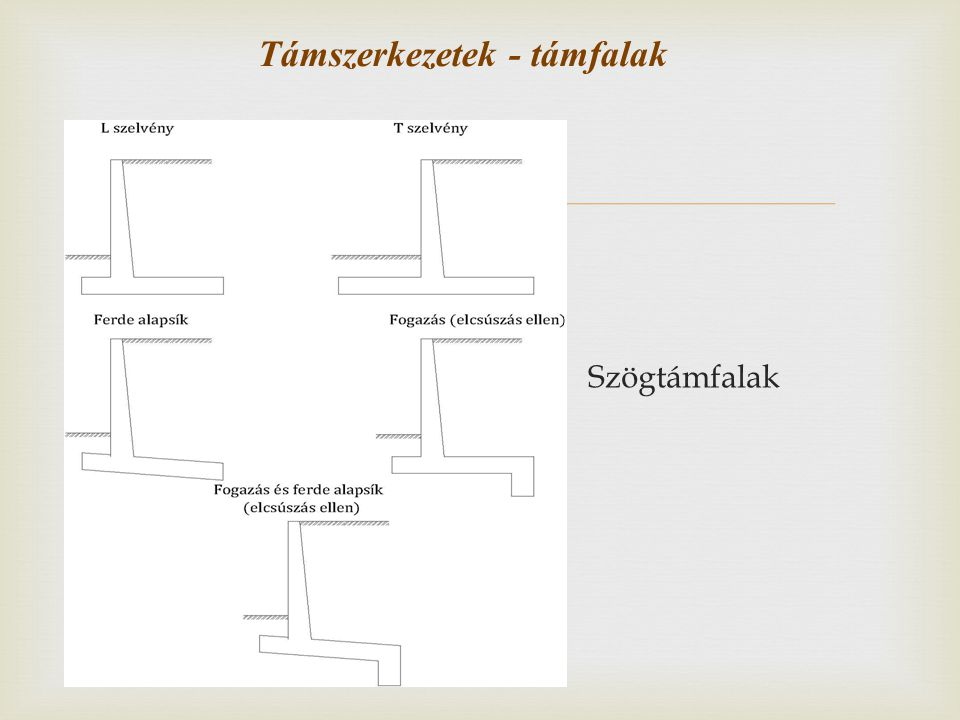  Támszerkezetek - támfalak Szögtámfalak