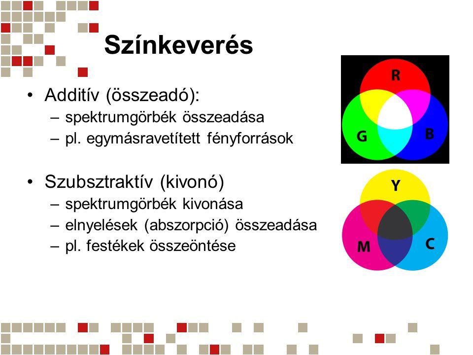 Színkeverés Additív (összeadó): –spektrumgörbék összeadása –pl. egymásravetített fényforrások Szubsztraktív (kivonó) –spektrumgörbék kivonása –elnyelé