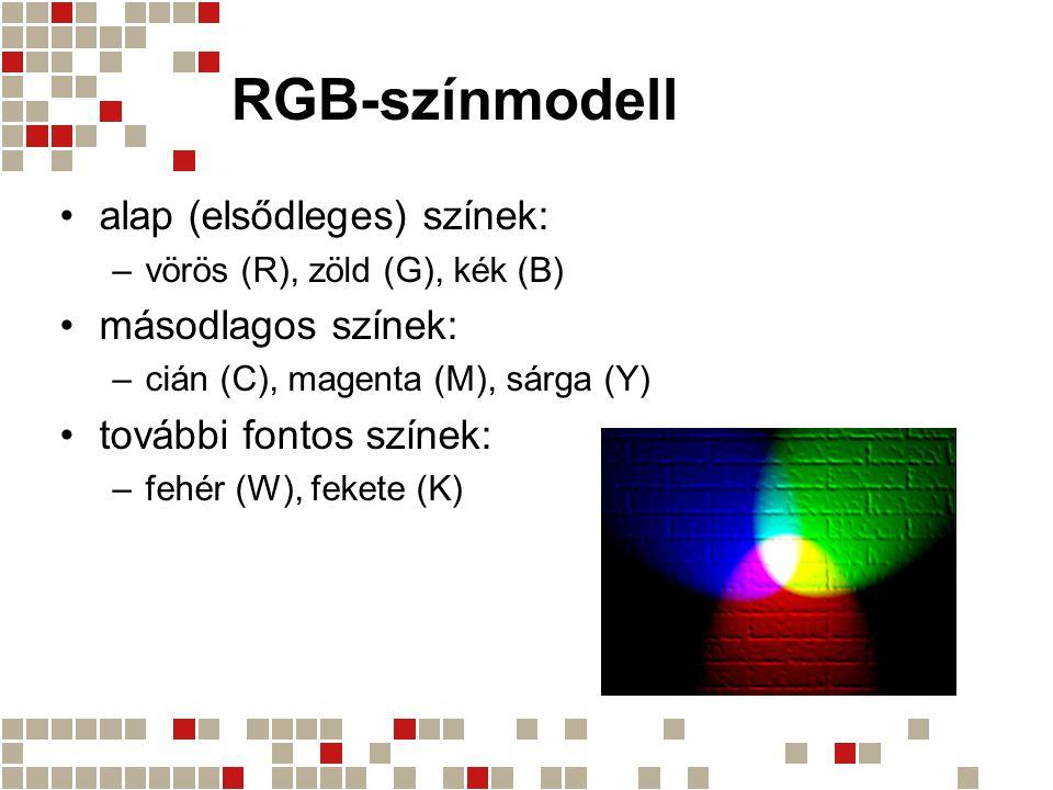 RGB-színmodell alap (elsődleges) színek: –vörös (R), zöld (G), kék (B) másodlagos színek: –cián (C), magenta (M), sárga (Y) további fontos színek: –fe