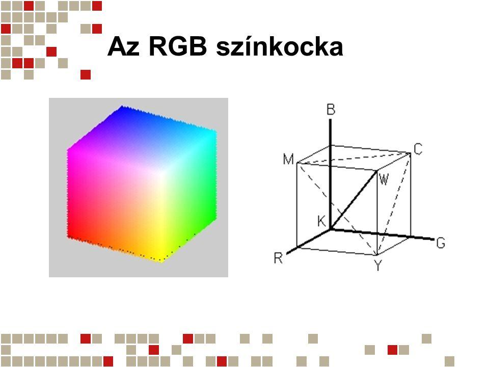 Egy kép és komponensei R G B