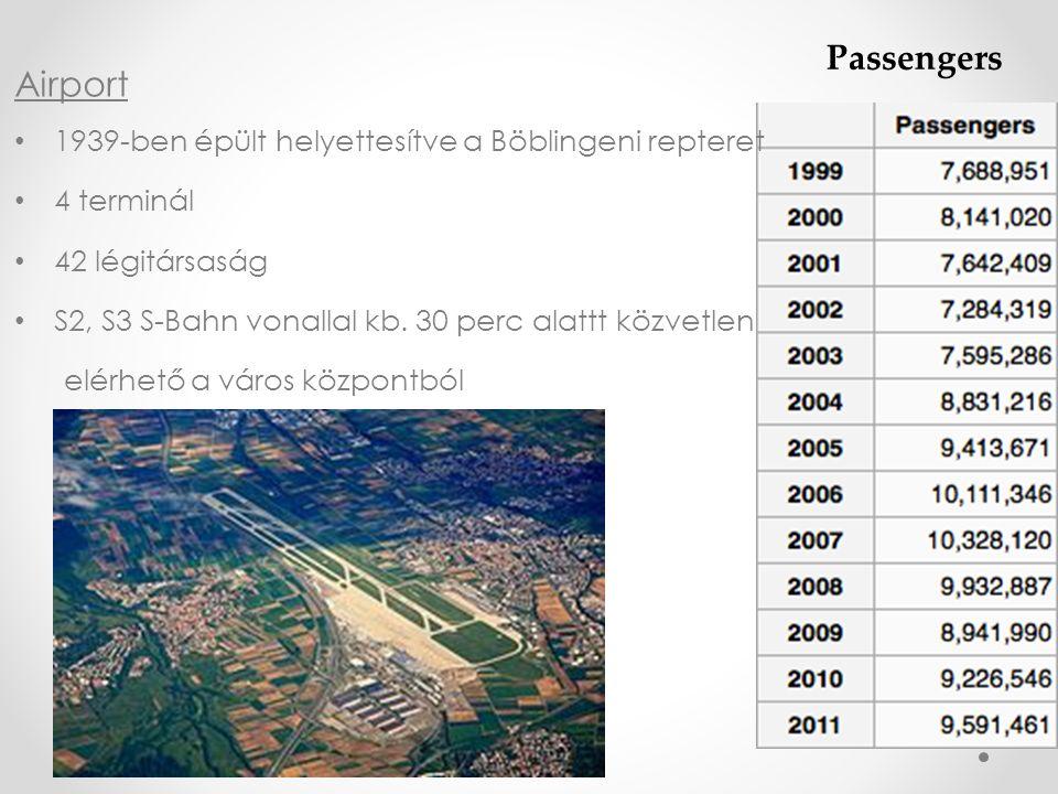 Airport 1939-ben épült helyettesítve a Böblingeni repteret 4 terminál 42 légitársaság S2, S3 S-Bahn vonallal kb. 30 perc alattt közvetlen elérhető a v
