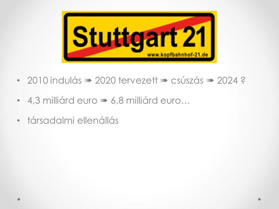 2010 indulás ➠ 2020 tervezett ➠ csúszás ➠ 2024 ? 4,3 milliárd euro ➠ 6,8 milliárd euro… társadalmi ellenállás