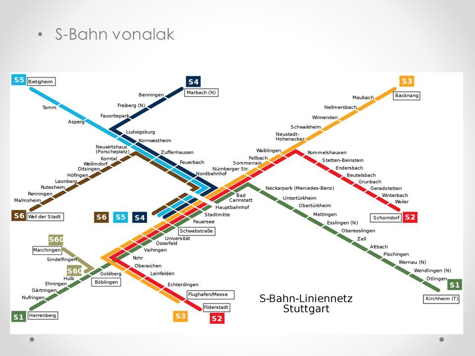 S-Bahn vonalak