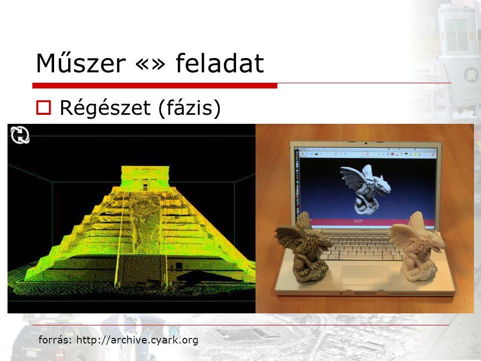  Régészet (fázis) Műszer «» feladat forrás: http://archive.cyark.org