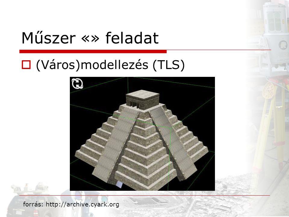  (Város)modellezés (TLS) Műszer «» feladat forrás: http://archive.cyark.org
