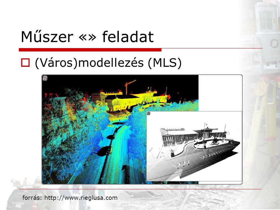  (Város)modellezés (MLS) Műszer «» feladat forrás: http://www.rieglusa.com