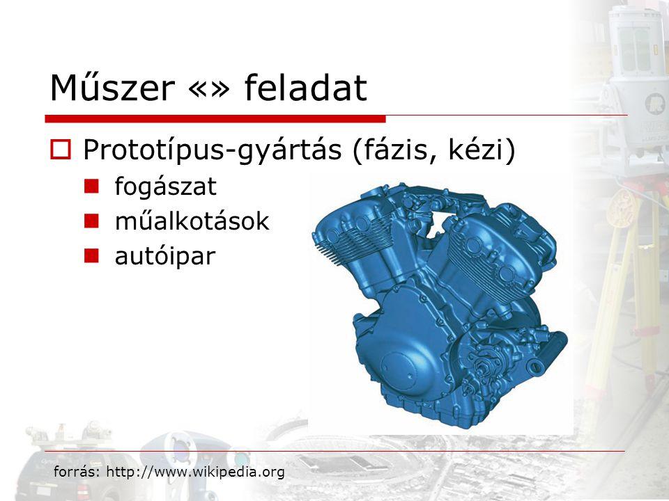  Prototípus-gyártás (fázis, kézi) fogászat műalkotások autóipar Műszer «» feladat forrás: http://www.wikipedia.org