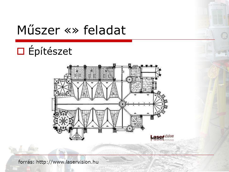  Építészet Műszer «» feladat forrás: http://www.laservision.hu