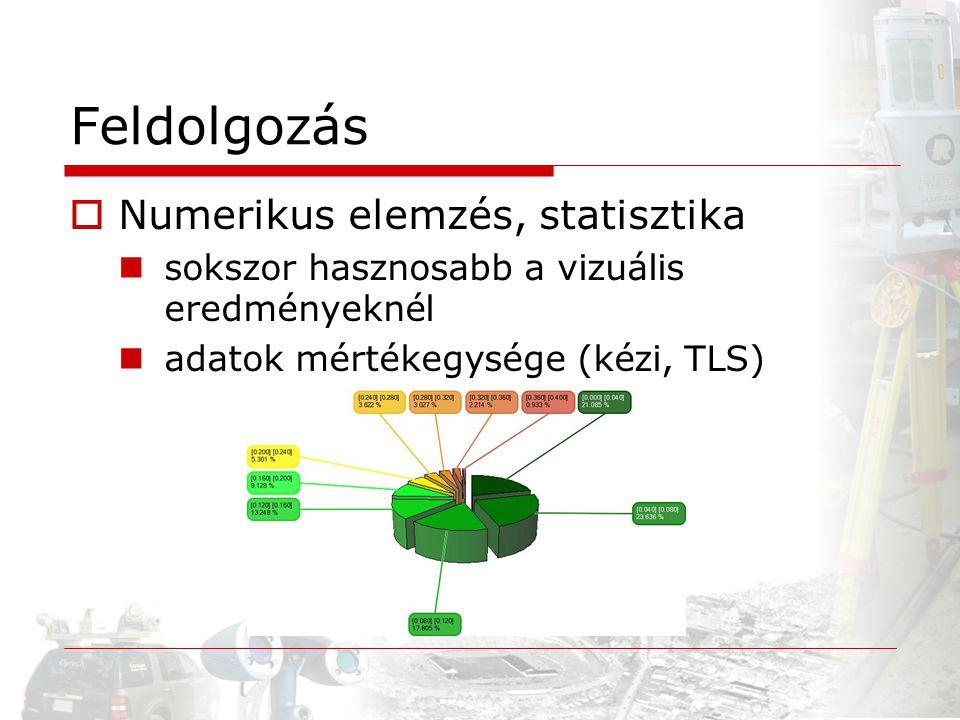  Numerikus elemzés, statisztika sokszor hasznosabb a vizuális eredményeknél adatok mértékegysége (kézi, TLS)