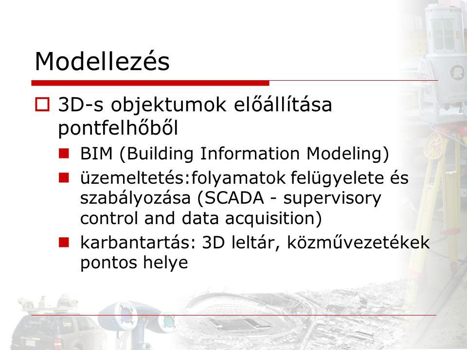 Modellezés  3D-s objektumok előállítása pontfelhőből BIM (Building Information Modeling) üzemeltetés:folyamatok felügyelete és szabályozása (SCADA -