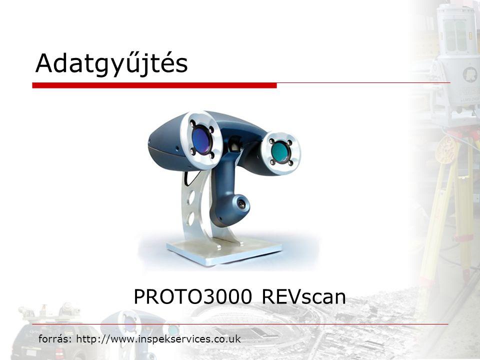 Adatgyűjtés PROTO3000 REVscan forrás: http://www.inspekservices.co.uk