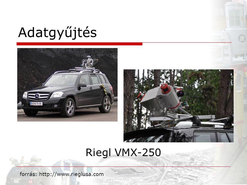 Adatgyűjtés Riegl VMX-250 forrás: http://www.rieglusa.com