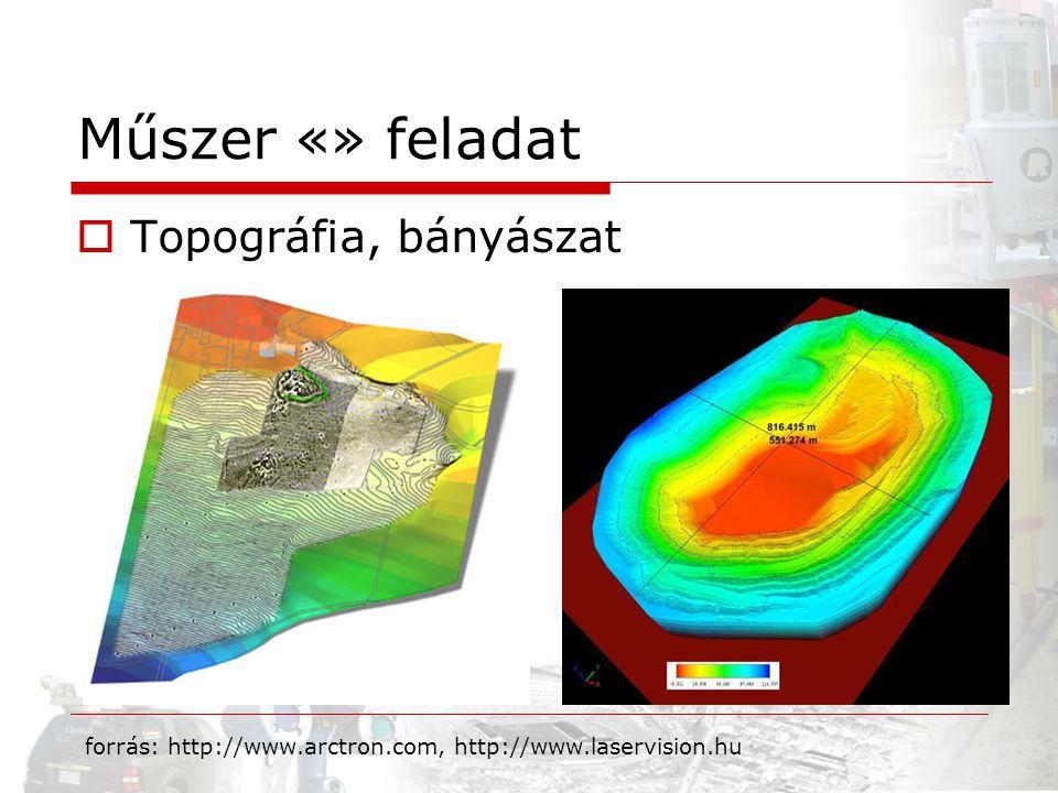  Topográfia, bányászat Műszer «» feladat forrás: http://www.arctron.com, http://www.laservision.hu