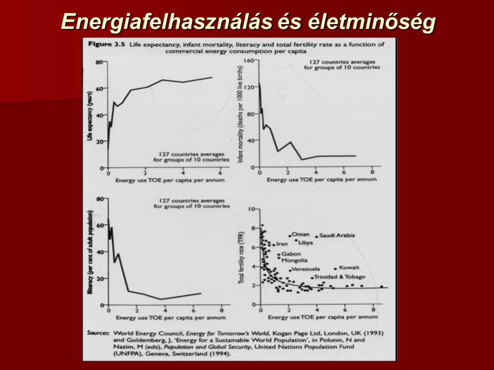 Energiafelhasználás és életminőség