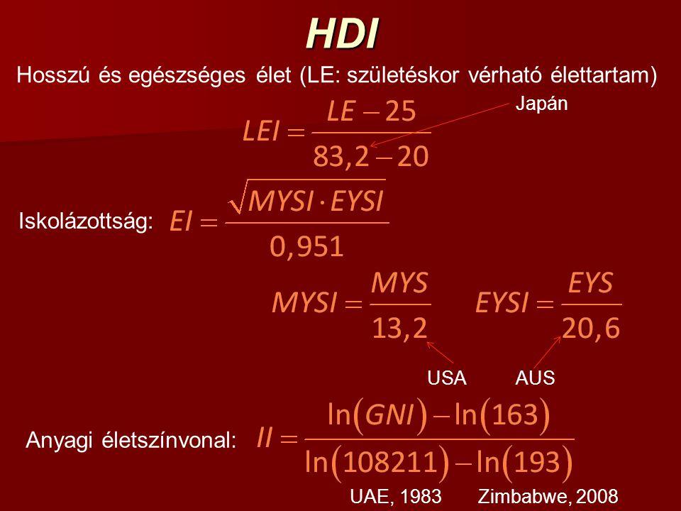 HDI Hosszú és egészséges élet (LE: születéskor vérható élettartam) Iskolázottság: Japán USAAUS Anyagi életszínvonal: UAE, 1983Zimbabwe, 2008
