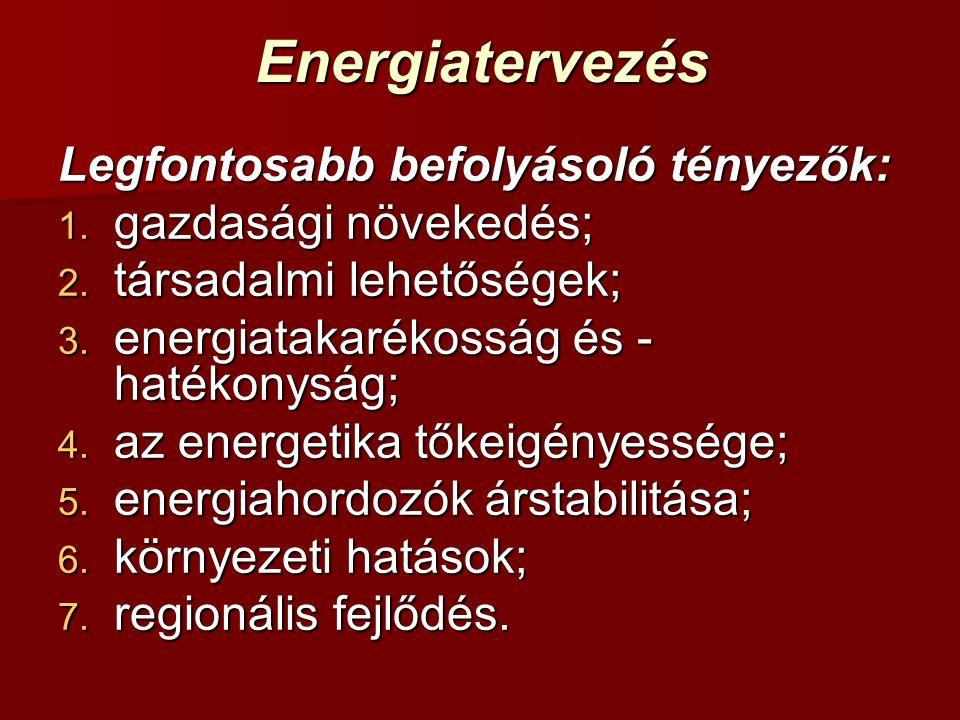 Energiatervezés Legfontosabb befolyásoló tényezők: 1. gazdasági növekedés; 2. társadalmi lehetőségek; 3. energiatakarékosság és - hatékonyság; 4. az e