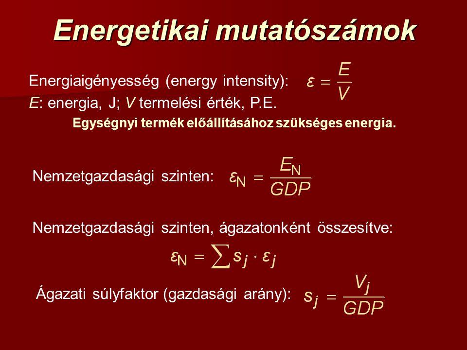 Energetikai mutatószámok Energiaigényesség (energy intensity): E: energia, J; V termelési érték, P.E. Nemzetgazdasági szinten: Nemzetgazdasági szinten
