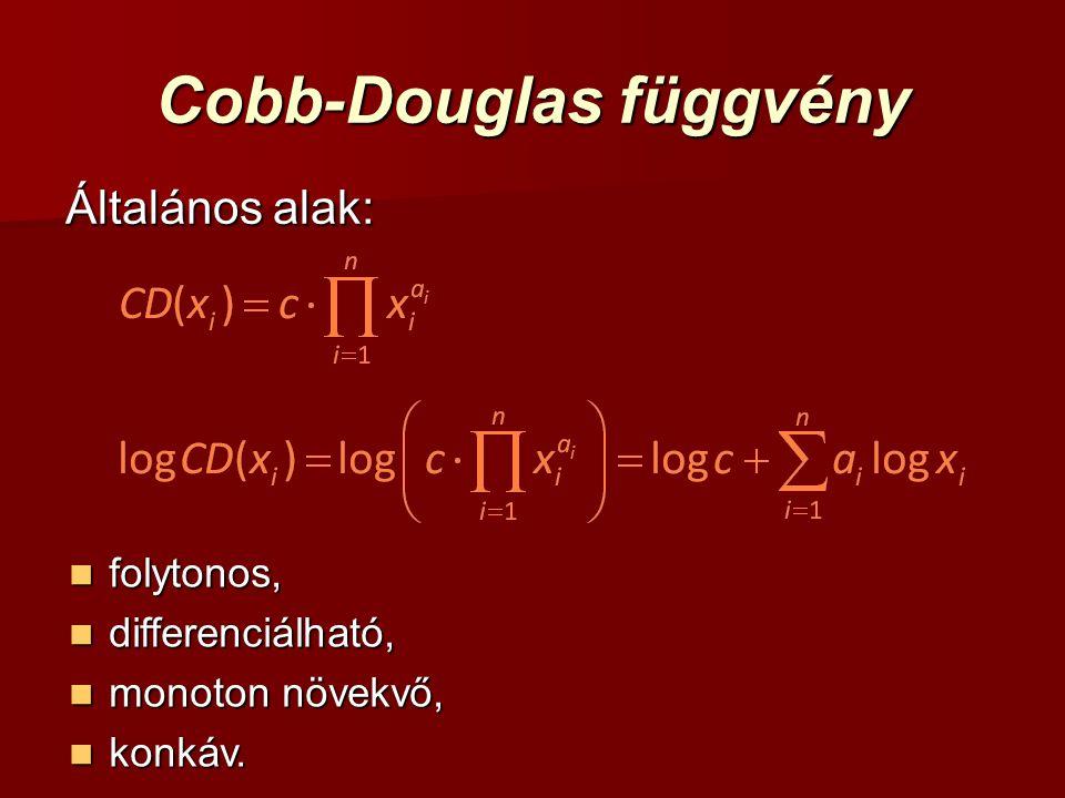 Cobb-Douglas függvény Általános alak: folytonos, folytonos, differenciálható, differenciálható, monoton növekvő, monoton növekvő, konkáv. konkáv.