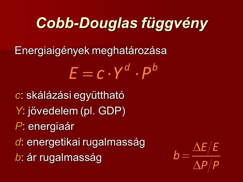 Cobb-Douglas függvény Energiaigények meghatározása c: skálázási együttható Y: jövedelem (pl. GDP) P: energiaár d: energetikai rugalmasság b: ár rugalm