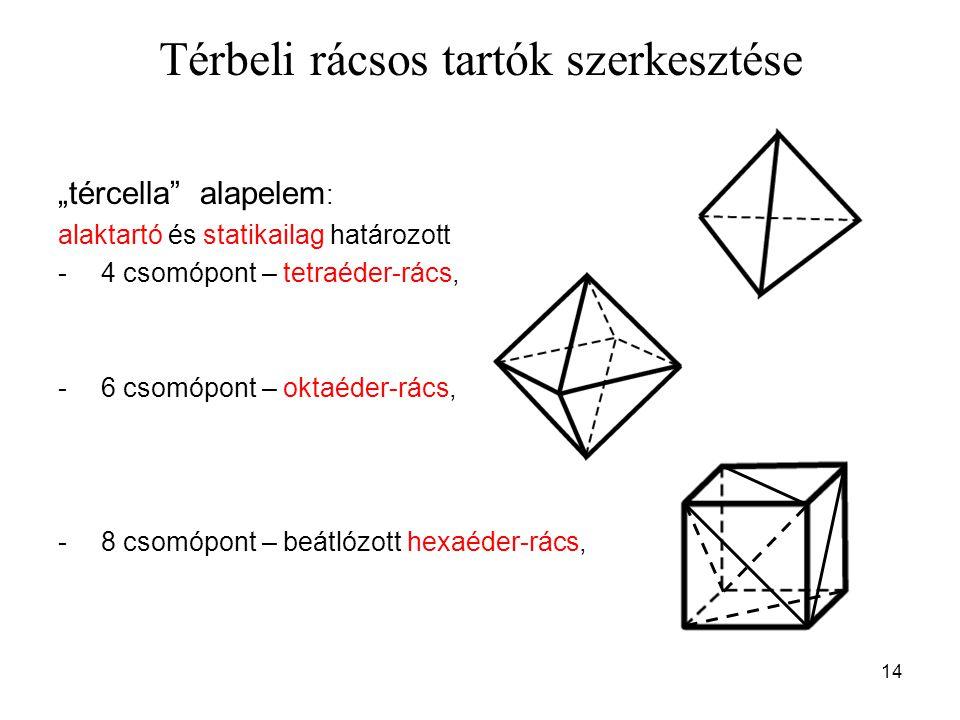 Térbeli rácsos tartók szerkesztése hálózatfejlesztés: - tércellák összeolvasztása alaktartó térbeli rács: b=3c-6 b: rudak száma c: csomópontok száma helyben maradó, statikailag határozott: b+r=3c r: rögzítő kapcsolórúd szükséges, de nem elégséges feltétel
