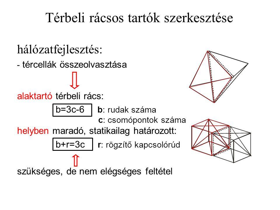 Térbeli rácsos tartók szerkesztése hálózatfejlesztés: - tércellák összeolvasztása alaktartó térbeli rács: b=3c-6 b: rudak száma c: csomópontok száma h