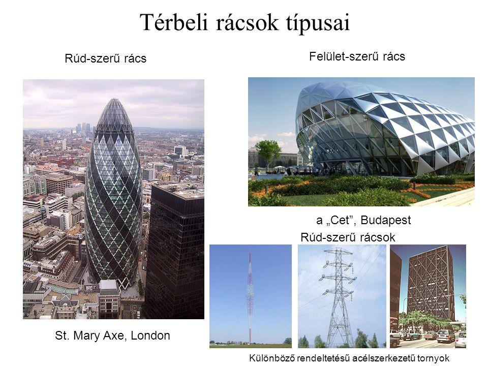 """Térbeli rácsok típusai Rúd-szerű rács Felület-szerű rács St. Mary Axe, London a """"Cet"""", Budapest Rúd-szerű rácsok Különböző rendeltetésű acélszerkezetű"""