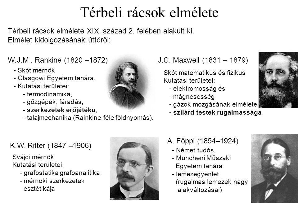 Térbeli rácsok elmélete Térbeli rácsok elmélete XIX. század 2. felében alakult ki. Elmélet kidolgozásának úttörői: W.J.M. Rankine (1820 –1872)J.C. Max