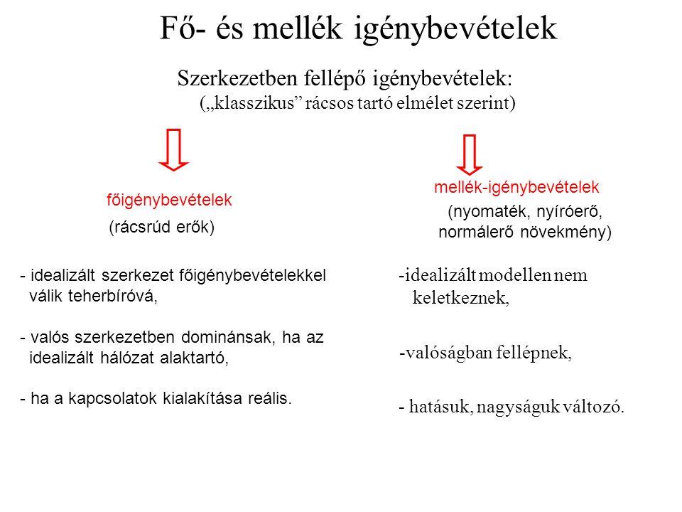 Mellék-igénybevételek forrása 2.Másodrendű igénybevétel-növekmény hajlított-nyomott rudakon 3.