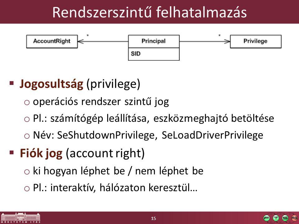 Rendszerszintű felhatalmazás  Jogosultság (privilege) o operációs rendszer szintű jog o Pl.: számítógép leállítása, eszközmeghajtó betöltése o Név: SeShutdownPrivilege, SeLoadDriverPrivilege  Fiók jog (account right) o ki hogyan léphet be / nem léphet be o Pl.: interaktív, hálózaton keresztül… 15