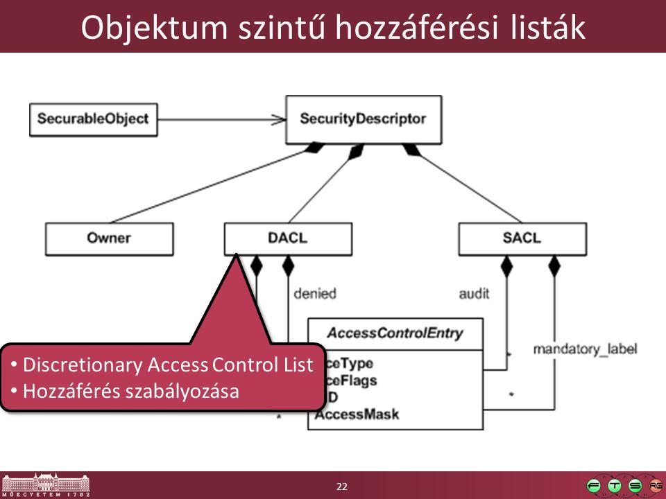 Objektum szintű hozzáférési listák Discretionary Access Control List Hozzáférés szabályozása Discretionary Access Control List Hozzáférés szabályozása 22