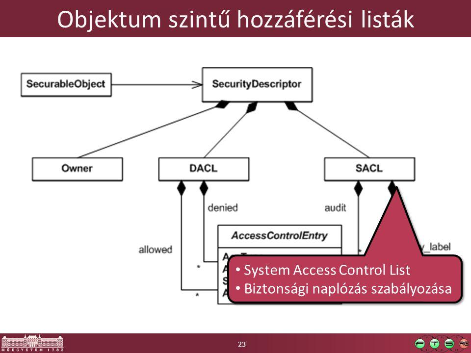 Objektum szintű hozzáférési listák System Access Control List Biztonsági naplózás szabályozása System Access Control List Biztonsági naplózás szabályozása 23