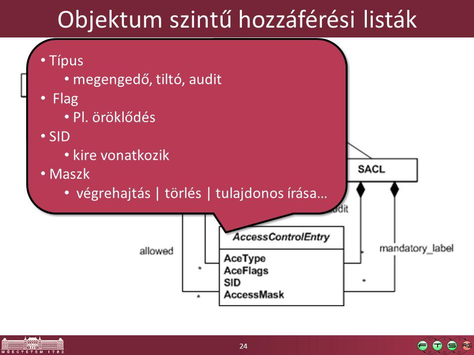 Objektum szintű hozzáférési listák Típus megengedő, tiltó, audit Flag Pl. öröklődés SID kire vonatkozik Maszk végrehajtás | törlés | tulajdonos írása…