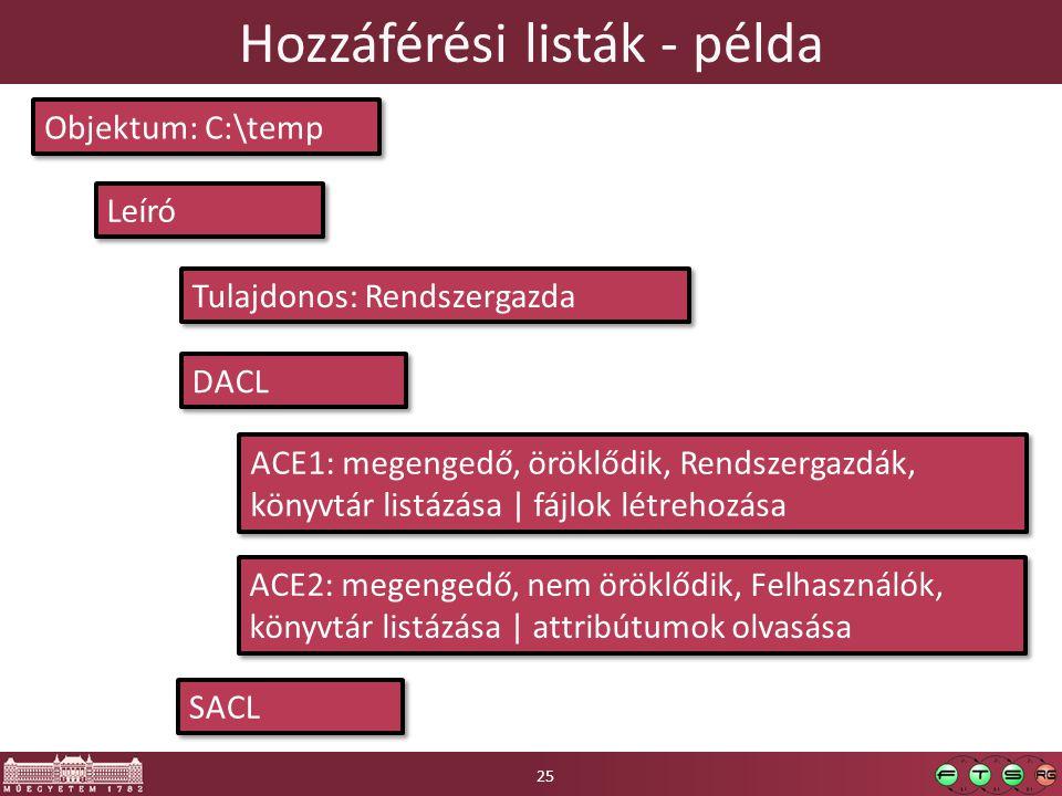 Hozzáférési listák - példa Objektum: C:\temp Leíró Tulajdonos: Rendszergazda DACL ACE1: megengedő, öröklődik, Rendszergazdák, könyvtár listázása | fájlok létrehozása ACE2: megengedő, nem öröklődik, Felhasználók, könyvtár listázása | attribútumok olvasása SACL 25