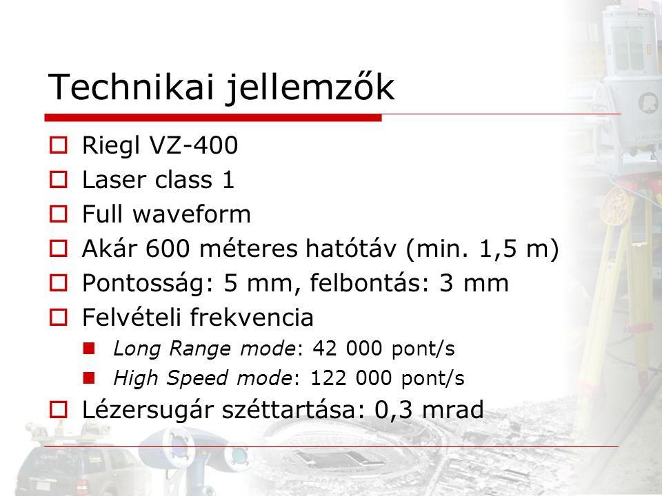 Technikai jellemzők  Riegl VZ-400  Laser class 1  Full waveform  Akár 600 méteres hatótáv (min. 1,5 m)  Pontosság: 5 mm, felbontás: 3 mm  Felvét
