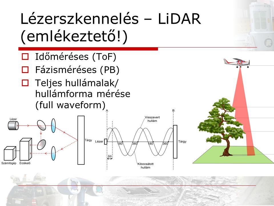 Lézerszkennelés – LiDAR (emlékeztető!)  Időméréses (ToF)  Fázisméréses (PB)  Teljes hullámalak/ hullámforma mérése (full waveform)