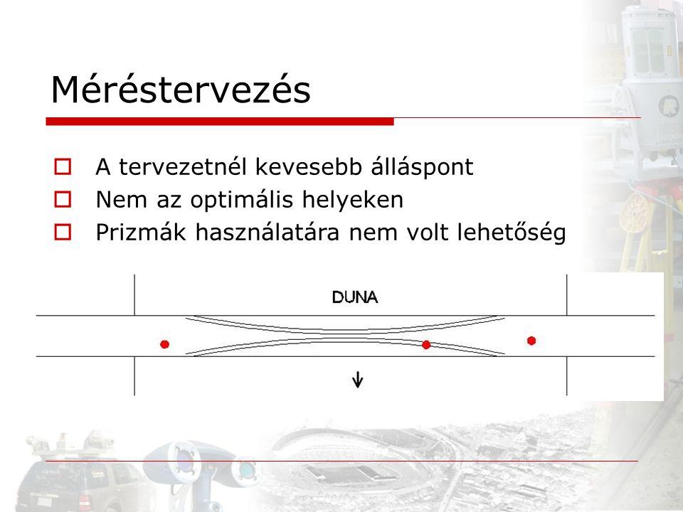  A tervezetnél kevesebb álláspont  Nem az optimális helyeken  Prizmák használatára nem volt lehetőség Méréstervezés