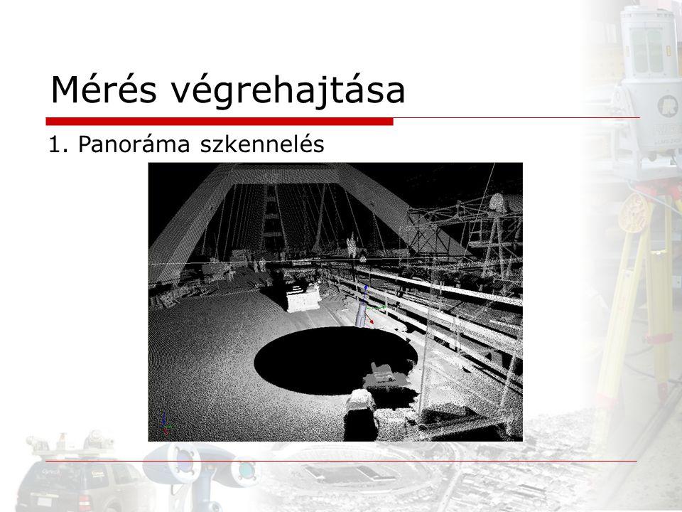 1. Panoráma szkennelés Mérés végrehajtása
