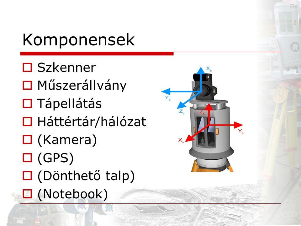 Komponensek  Szkenner  Műszerállvány  Tápellátás  Háttértár/hálózat  (Kamera)  (GPS)  (Dönthető talp)  (Notebook)