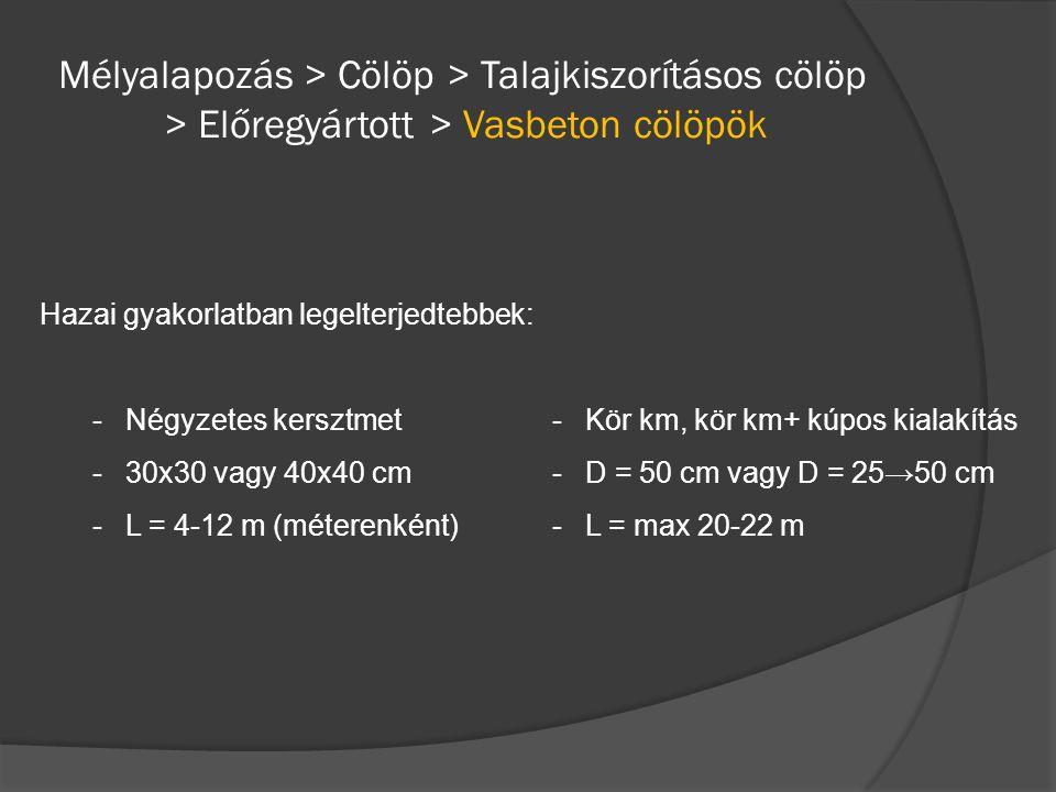 Hazai gyakorlatban legelterjedtebbek: -Négyzetes kersztmet -30x30 vagy 40x40 cm -L = 4-12 m (méterenként) -Kör km, kör km+ kúpos kialakítás -D = 50 cm