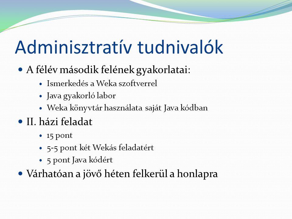 Adminisztratív tudnivalók A félév második felének gyakorlatai: Ismerkedés a Weka szoftverrel Java gyakorló labor Weka könyvtár használata saját Java kódban II.