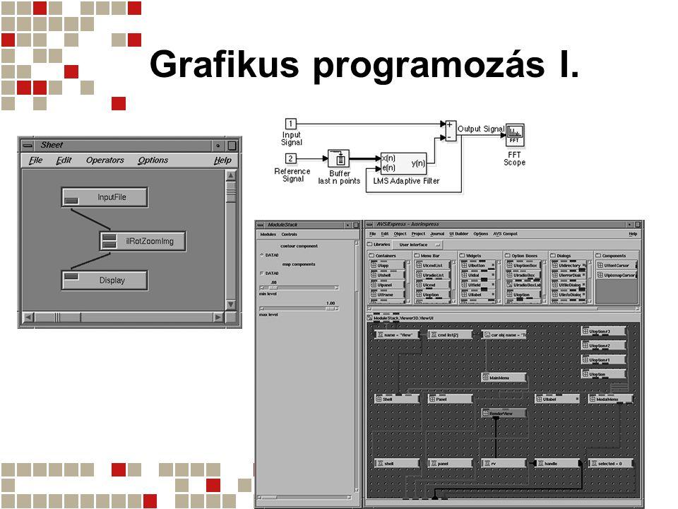 Grafikus programozás I.