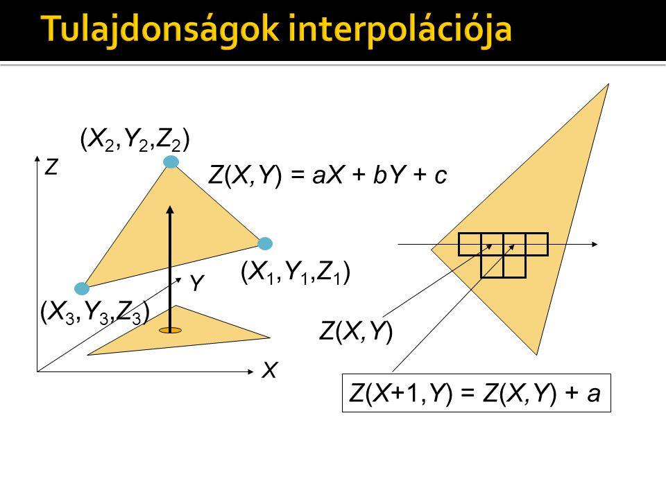 X Y Z Z(X,Y) = aX + bY + c Z(X,Y) Z(X+1,Y) = Z(X,Y) + a (X1,Y1,Z1)(X1,Y1,Z1) (X2,Y2,Z2)(X2,Y2,Z2) (X3,Y3,Z3)(X3,Y3,Z3)