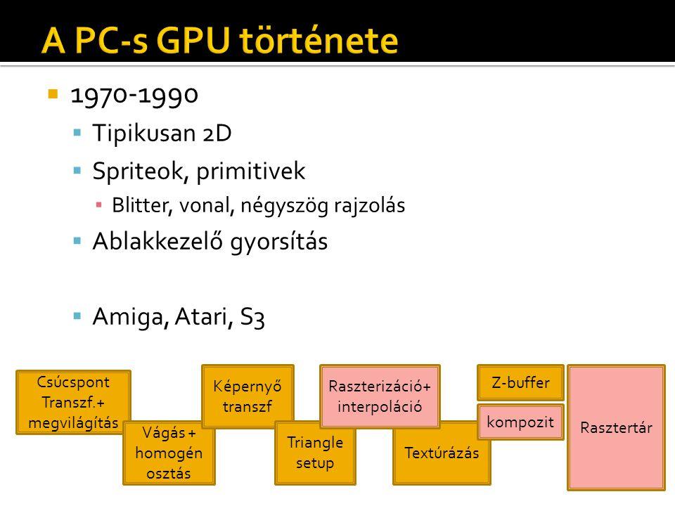  1970-1990  Tipikusan 2D  Spriteok, primitivek ▪ Blitter, vonal, négyszög rajzolás  Ablakkezelő gyorsítás  Amiga, Atari, S3 Csúcspont Transzf.+ megvilágítás Vágás + homogén osztás Képernyő transzf Textúrázás Z-buffer kompozit Rasztertár Triangle setup Raszterizáció+ interpoláció