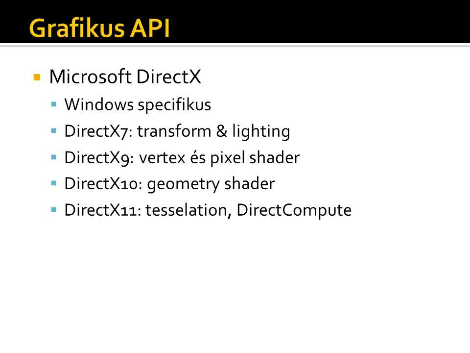  Microsoft DirectX  Windows specifikus  DirectX7: transform & lighting  DirectX9: vertex és pixel shader  DirectX10: geometry shader  DirectX11: tesselation, DirectCompute