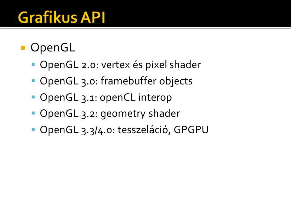  OpenGL  OpenGL 2.0: vertex és pixel shader  OpenGL 3.0: framebuffer objects  OpenGL 3.1: openCL interop  OpenGL 3.2: geometry shader  OpenGL 3.3/4.0: tesszeláció, GPGPU